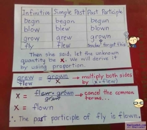 Creativity?? When A Maths Teacher Is Asked To Teach English Language (See Photo)